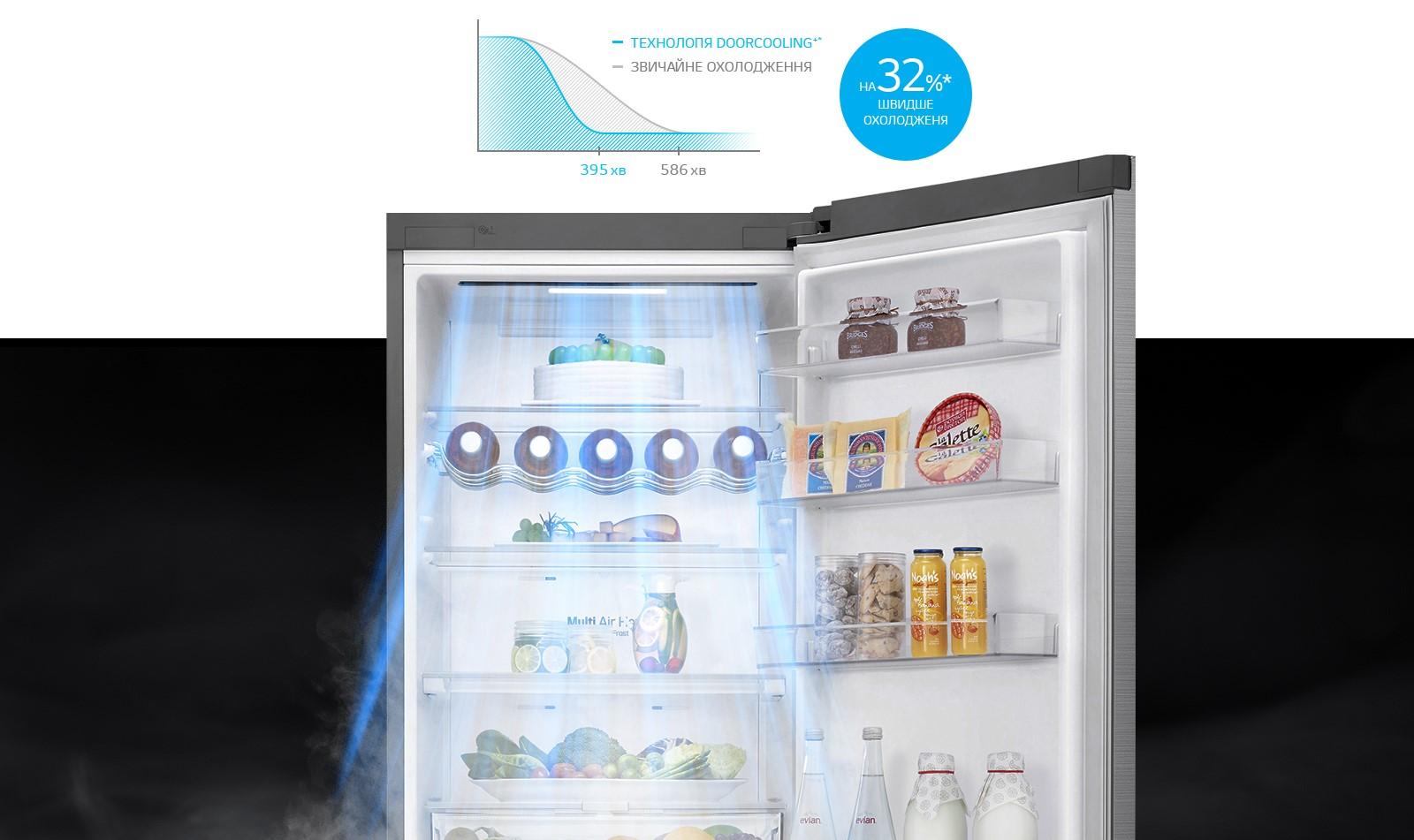 Фото Холодильник LG GA-B509CLZM - 1